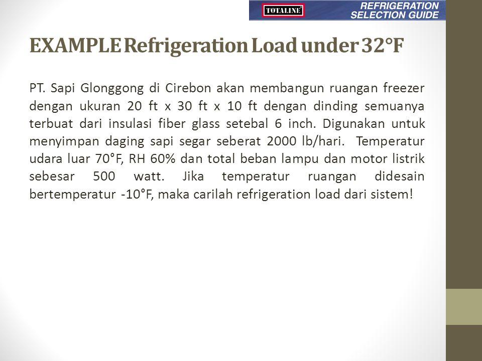 EXAMPLE Refrigeration Load under 32°F PT. Sapi Glonggong di Cirebon akan membangun ruangan freezer dengan ukuran 20 ft x 30 ft x 10 ft dengan dinding
