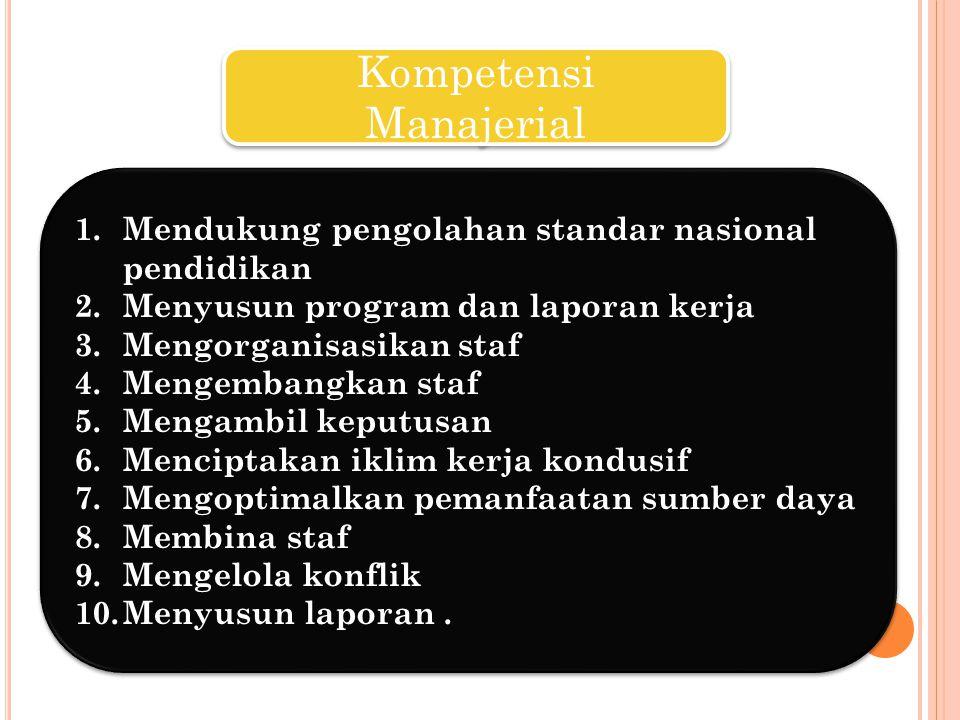 Kompetensi Manajerial 1.Mendukung pengolahan standar nasional pendidikan 2.Menyusun program dan laporan kerja 3.Mengorganisasikan staf 4.Mengembangkan