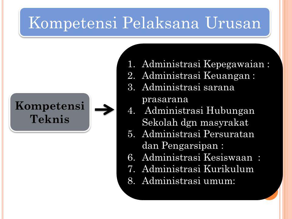 1.Administrasi Kepegawaian : 2.Administrasi Keuangan : 3.Administrasi sarana prasarana 4. Administrasi Hubungan Sekolah dgn masyrakat 5.Administrasi P