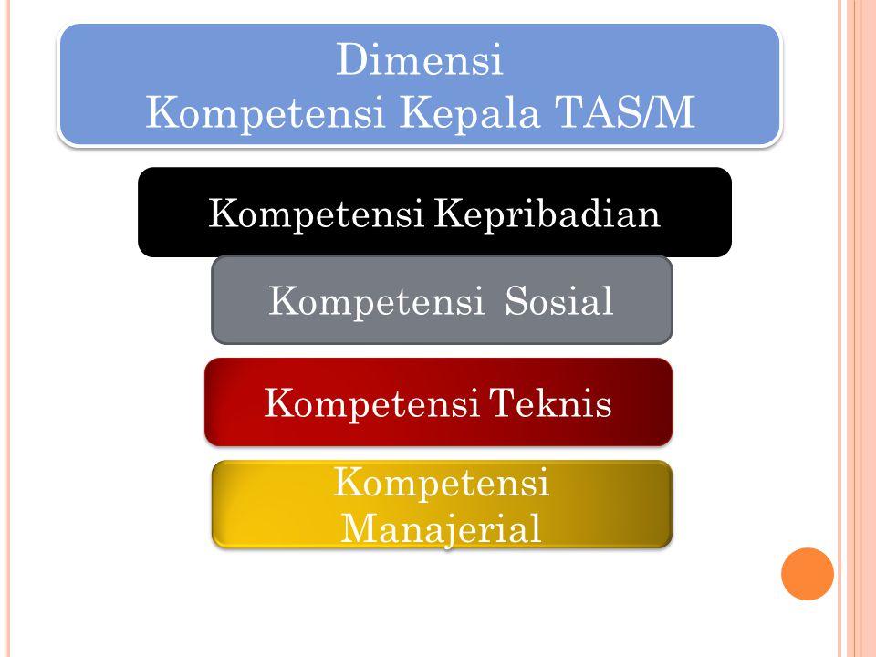 Kompetensi Kepribadian Kompetensi Sosial Kompetensi Teknis Kompetensi Manajerial Dimensi Kompetensi Kepala TAS/M Dimensi Kompetensi Kepala TAS/M