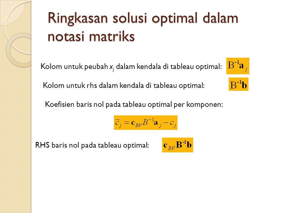 Ringkasan solusi optimal dalam notasi matriks Kolom untuk peubah x j dalam kendala di tableau optimal: Kolom untuk rhs dalam kendala di tableau optimal: Koefisien baris nol pada tableau optimal per komponen: RHS baris nol pada tableau optimal: