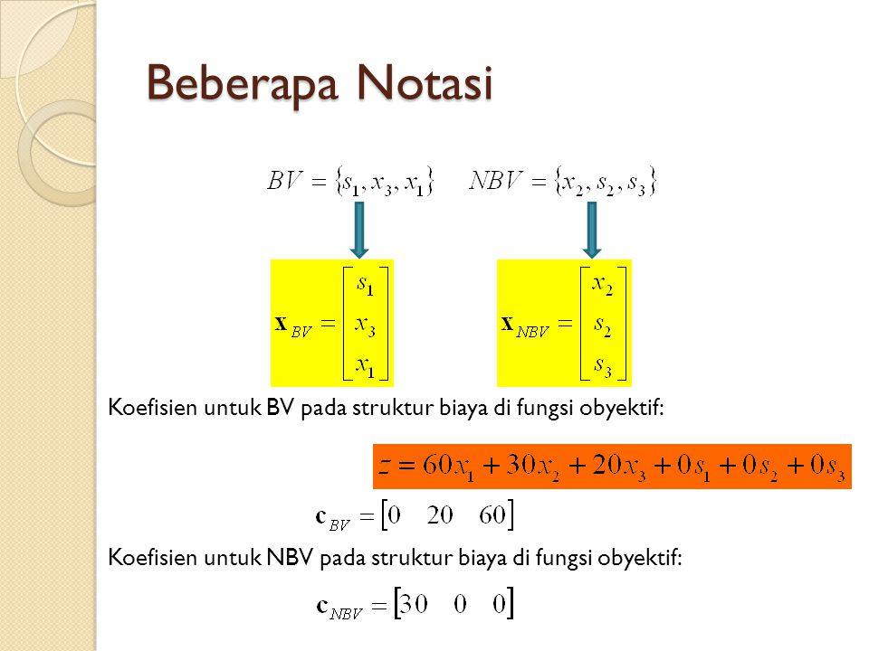 Penentuan solusi dalam notasi matriks: untuk Baris Nol (fungsi obyektif Tableau 2zx1x2x3s1s2s3rhs Baris 01050010 280 Di dalam tableau optimal, koefisien BV harus sama dengan nol, koefisien NBV ≠ 0 =0 Dengan memanfaatkan persamaan pada kendala: lakukan ERO Tambahkan kendala yang sudah dikalikan dengan matriks yang bersesuaian pada baris nol, untuk membuat jadi nol BV