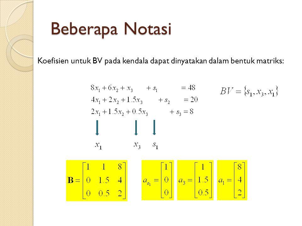 Penentuan solusi dalam notasi matriks: untuk Baris Nol (fungsi obyektif (*) + (**) Kalikan dengan: (*) (**) Kendala:
