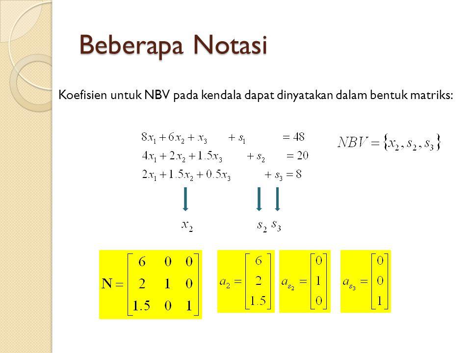 Penentuan solusi dalam notasi matriks: untuk Baris Nol (fungsi obyektif Pada tableau optimal, koefisien NBV ≠ 0: Komponen dari matriks N (dan B) adalah vektor (kolom) koefisien setiap peubah NBV (dan BV) pada kendala: a j Komponen dari vektor C NBV (dan C BV ) adalah koefisien fungsi obyektif setiap peubah NBV (dan BV): c j Contoh LP Dakota: