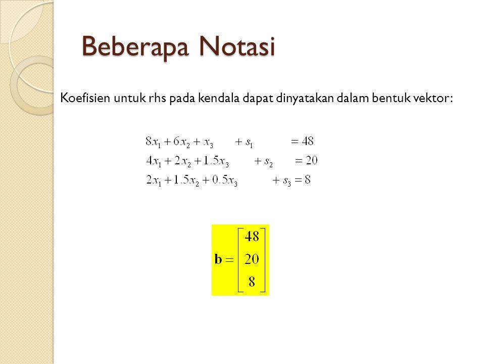 Penentuan solusi dalam notasi matriks: untuk Baris Nol (fungsi obyektif Secara umum koefisien baris nol pada tableau optimal per komponen: RHS baris nol pada tableau optimal: Contoh LP Dakota: Koefisien untuk x 2