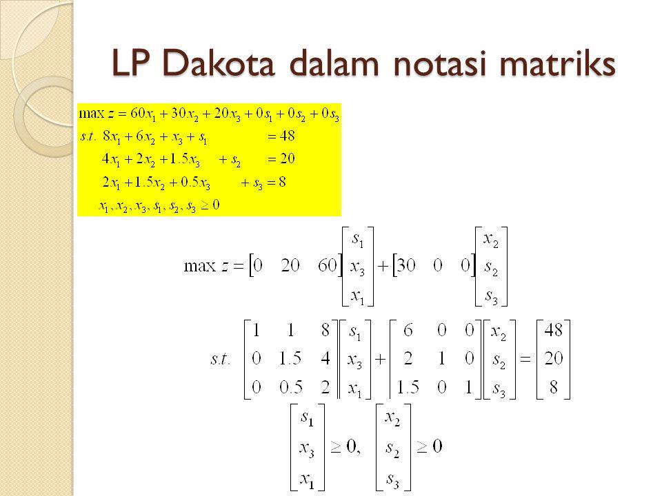 Penentuan solusi dalam notasi matriks: untuk Baris Nol (fungsi obyektif Koefisien untuk s 2 Koefisien untuk s 3 Koefisien rhs baris nol (z maks):