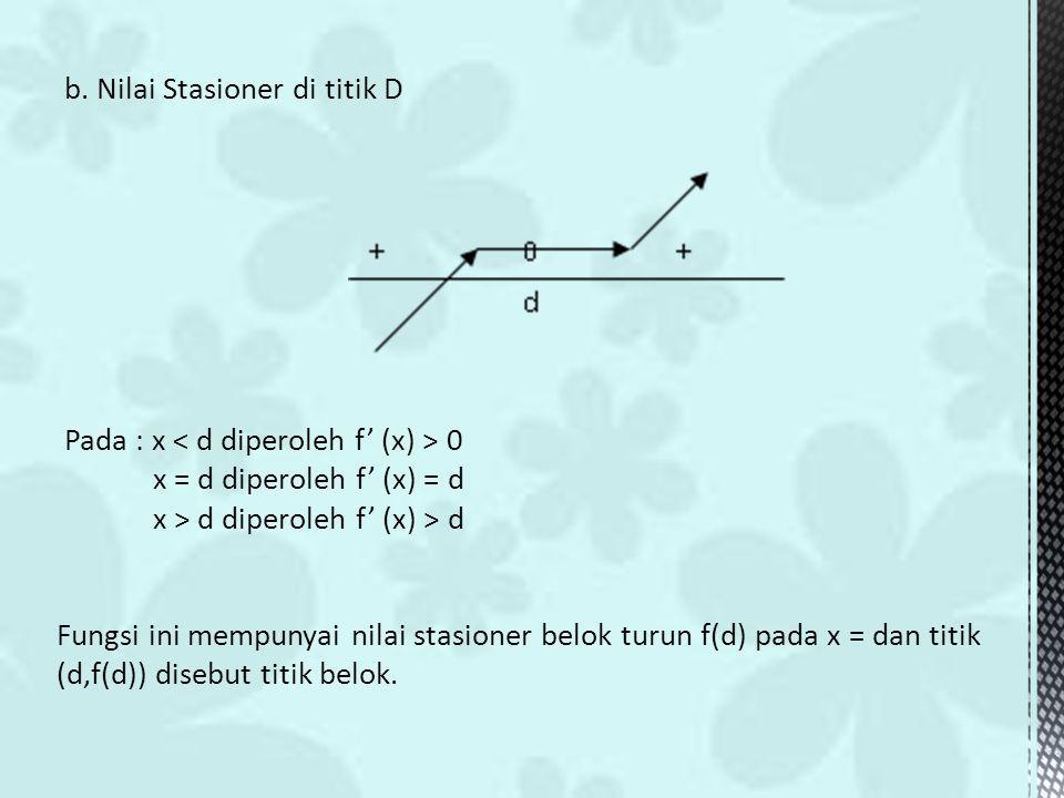 b. Nilai Stasioner di titik D Pada : x 0 x = d diperoleh f' (x) = d x > d diperoleh f' (x) > d Fungsi ini mempunyai nilai stasioner belok turun f(d) p