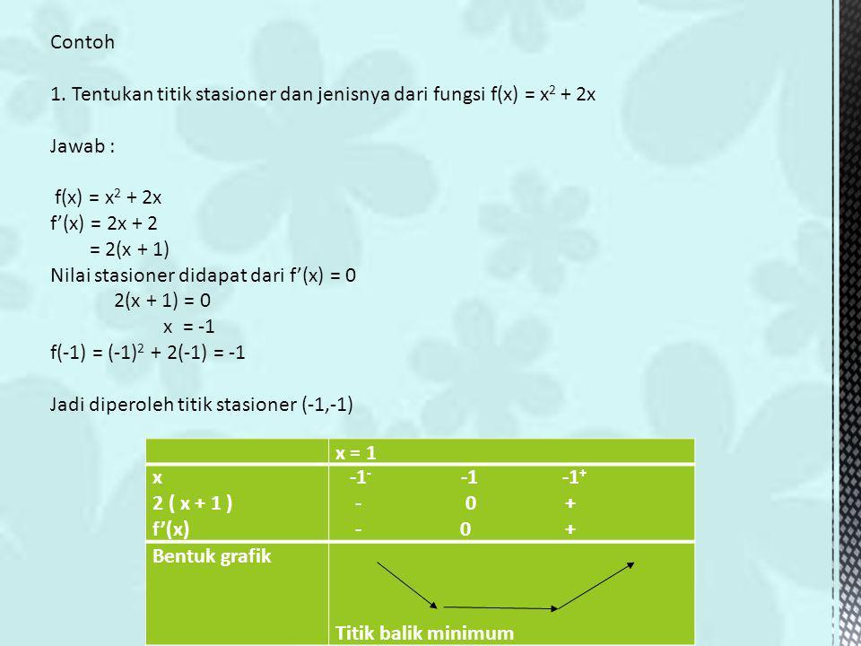 Contoh 1. Tentukan titik stasioner dan jenisnya dari fungsi f(x) = x 2 + 2x Jawab : f(x) = x 2 + 2x f'(x) = 2x + 2 = 2(x + 1) Nilai stasioner didapat