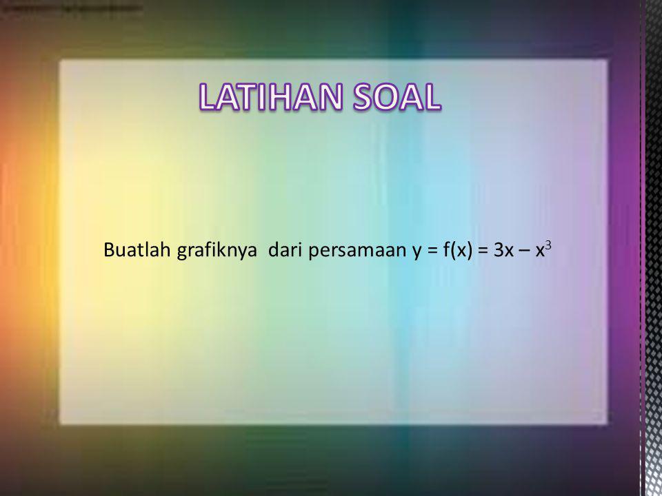 Buatlah grafiknya dari persamaan y = f(x) = 3x – x 3