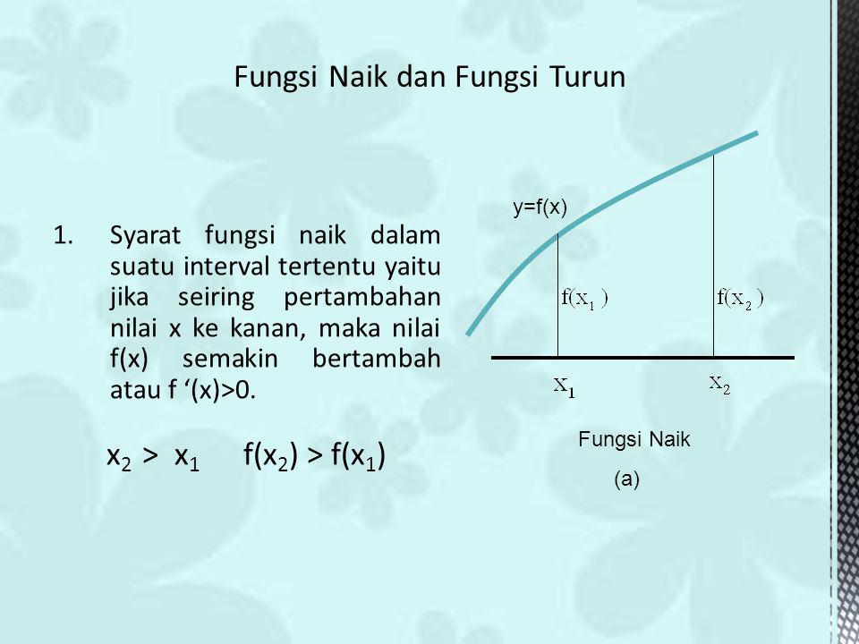 1.Syarat fungsi naik dalam suatu interval tertentu yaitu jika seiring pertambahan nilai x ke kanan, maka nilai f(x) semakin bertambah atau f '(x)>0. x