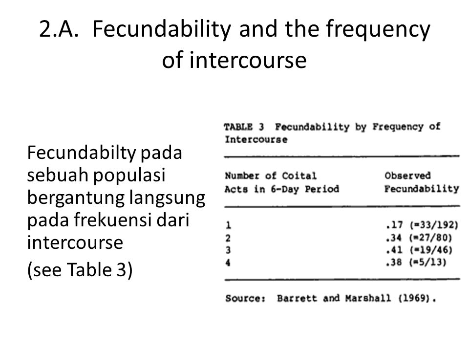 2.A. Fecundability and the frequency of intercourse Fecundabilty pada sebuah populasi bergantung langsung pada frekuensi dari intercourse (see Table 3