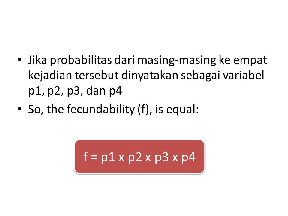 Jika probabilitas dari masing-masing ke empat kejadian tersebut dinyatakan sebagai variabel p1, p2, p3, dan p4 So, the fecundability (f), is equal: f = p1 x p2 x p3 x p4