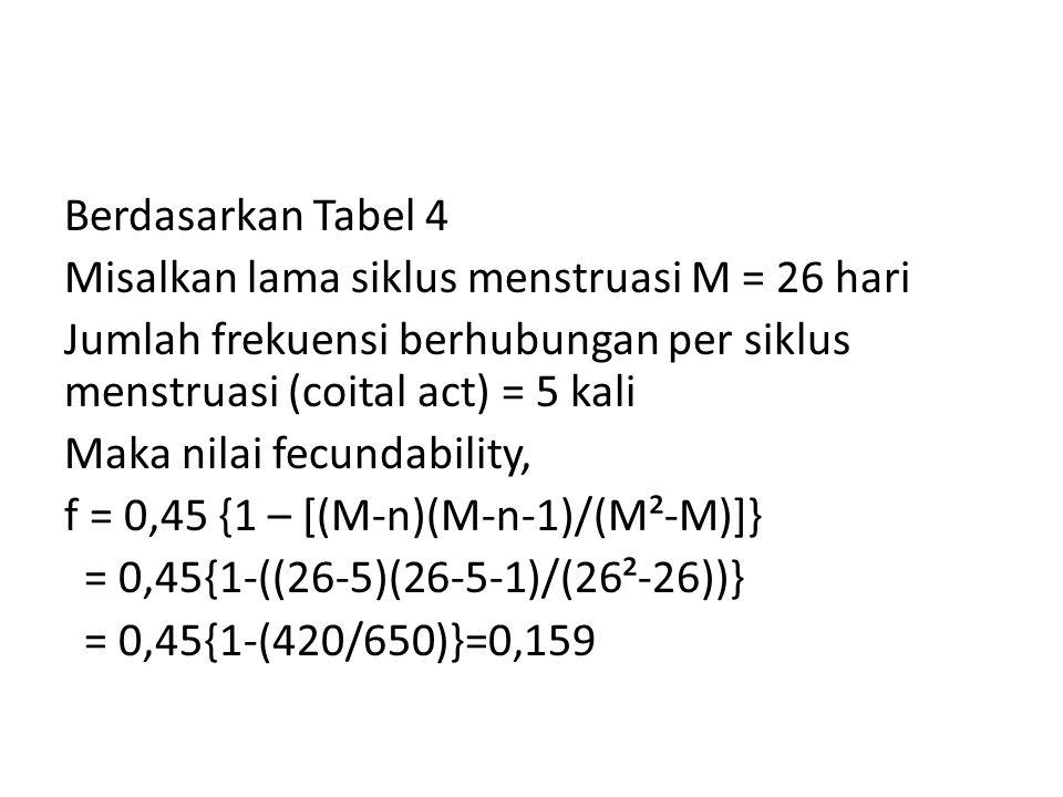 Berdasarkan Tabel 4 Misalkan lama siklus menstruasi M = 26 hari Jumlah frekuensi berhubungan per siklus menstruasi (coital act) = 5 kali Maka nilai fecundability, f = 0,45 {1 – [(M-n)(M-n-1)/(M²-M)]} = 0,45{1-((26-5)(26-5-1)/(26²-26))} = 0,45{1-(420/650)}=0,159