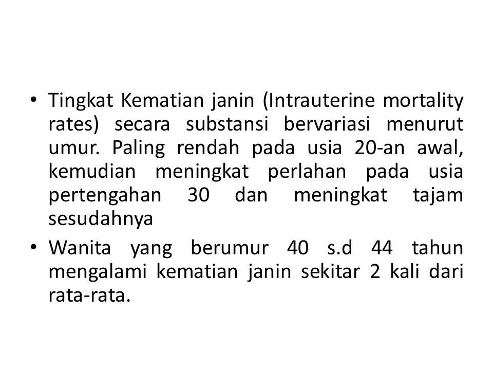 Tingkat Kematian janin (Intrauterine mortality rates) secara substansi bervariasi menurut umur.
