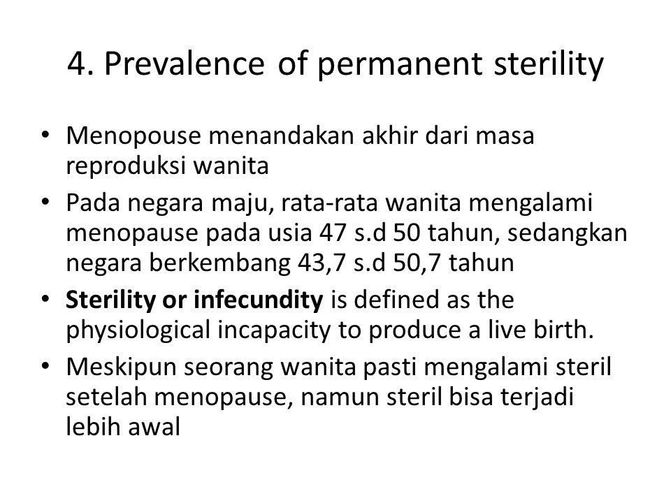 4. Prevalence of permanent sterility Menopouse menandakan akhir dari masa reproduksi wanita Pada negara maju, rata-rata wanita mengalami menopause pad