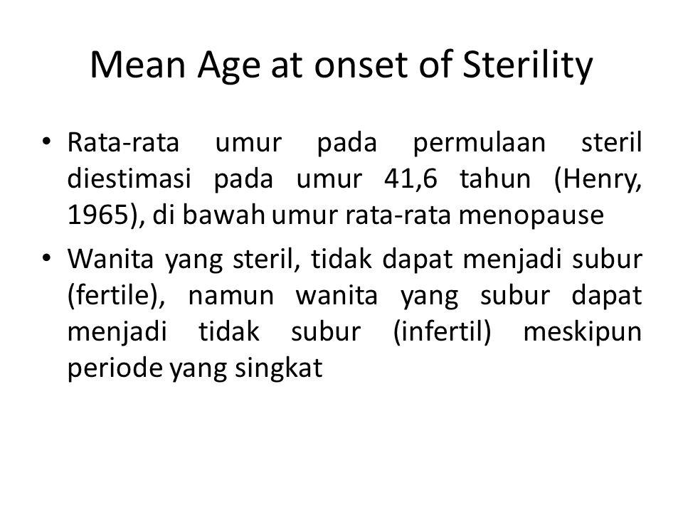 Mean Age at onset of Sterility Rata-rata umur pada permulaan steril diestimasi pada umur 41,6 tahun (Henry, 1965), di bawah umur rata-rata menopause Wanita yang steril, tidak dapat menjadi subur (fertile), namun wanita yang subur dapat menjadi tidak subur (infertil) meskipun periode yang singkat
