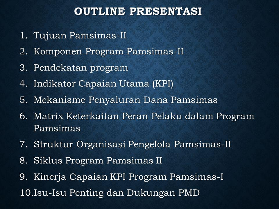 1.Tujuan Pamsimas-II 2.Komponen Program Pamsimas-II 3.Pendekatan program 4.Indikator Capaian Utama (KPI) 5.Mekanisme Penyaluran Dana Pamsimas 6.Matrix
