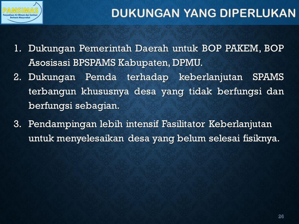 1.Dukungan Pemerintah Daerah untuk BOP PAKEM, BOP Asosisasi BPSPAMS Kabupaten, DPMU. 2.Dukungan Pemda terhadap keberlanjutan SPAMS terbangun khususnya