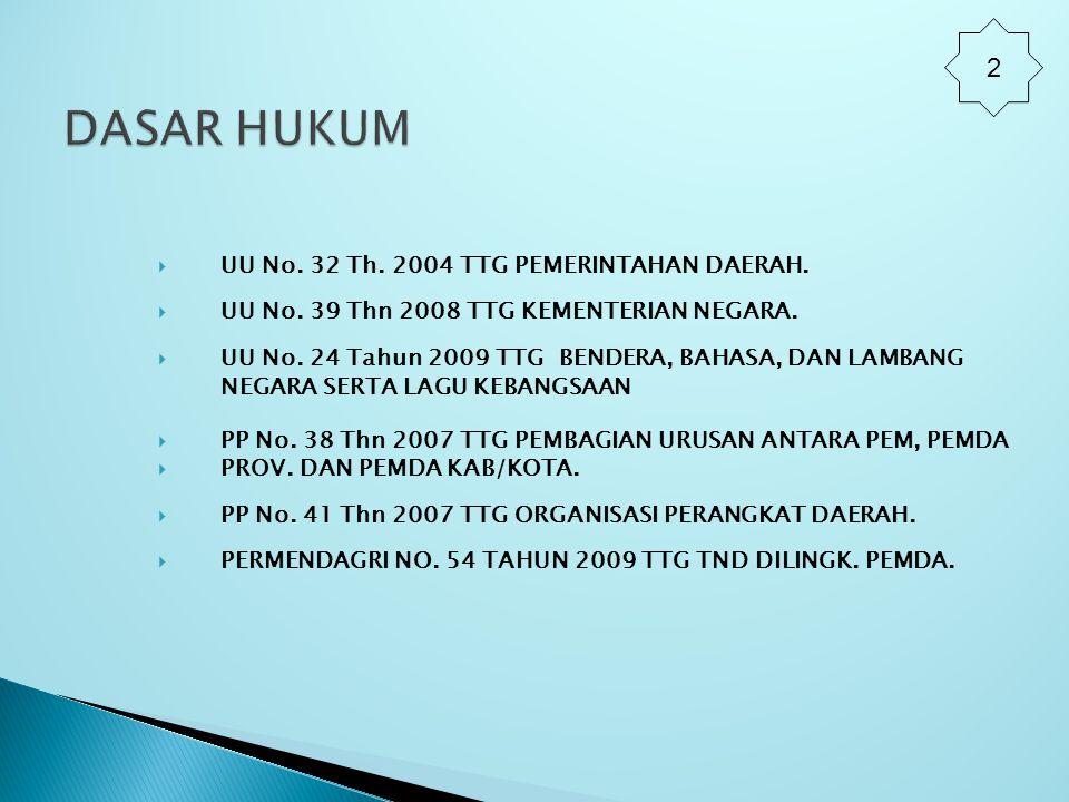  UU No. 32 Th. 2004 TTG PEMERINTAHAN DAERAH.  UU No. 39 Thn 2008 TTG KEMENTERIAN NEGARA.  UU No. 24 Tahun 2009 TTG BENDERA, BAHASA, DAN LAMBANG NEG