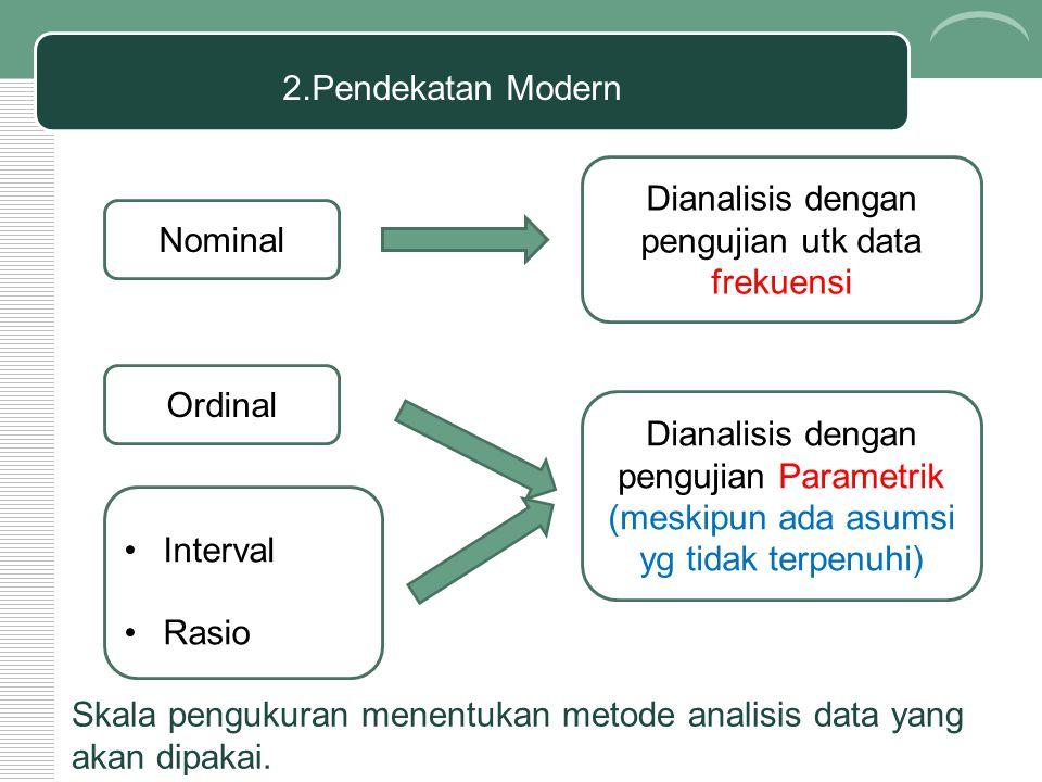 Nominal Dianalisis dengan pengujian utk data frekuensi Interval Rasio Ordinal Dianalisis dengan pengujian Parametrik (meskipun ada asumsi yg tidak terpenuhi) 2.Pendekatan Modern Skala pengukuran menentukan metode analisis data yang akan dipakai.