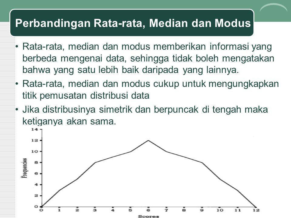 Perbandingan Rata-rata, Median dan Modus Rata-rata, median dan modus memberikan informasi yang berbeda mengenai data, sehingga tidak boleh mengatakan bahwa yang satu lebih baik daripada yang lainnya.