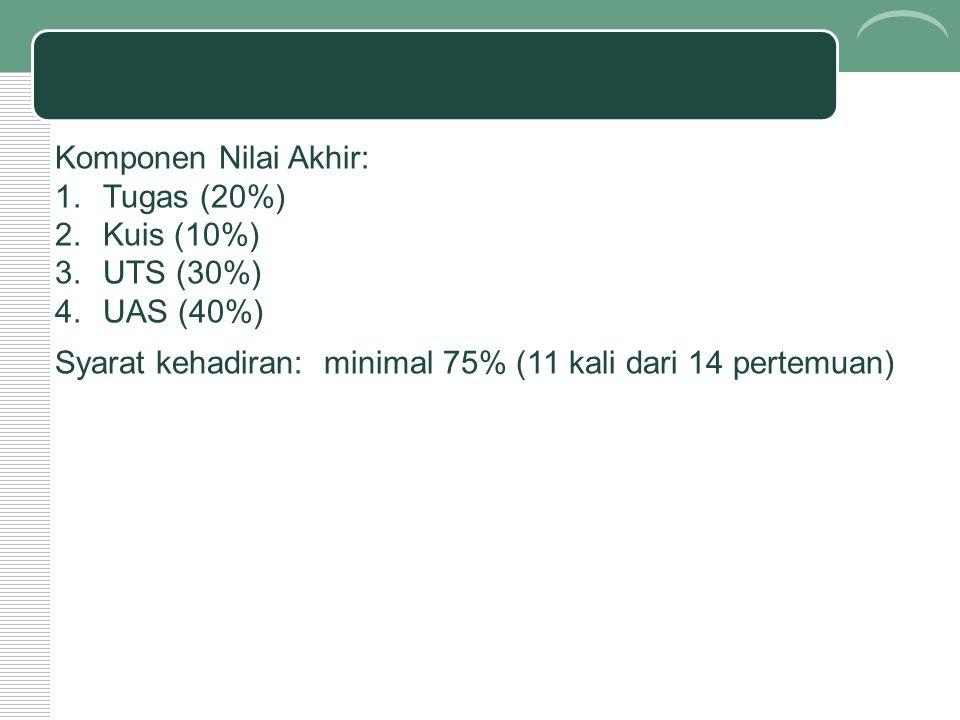 Komponen Nilai Akhir: 1.Tugas (20%) 2.Kuis (10%) 3.UTS (30%) 4.UAS (40%) Syarat kehadiran: minimal 75% (11 kali dari 14 pertemuan)
