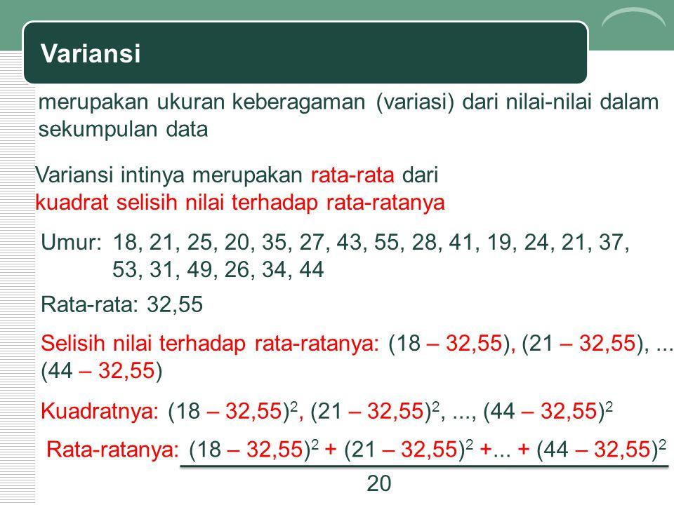 Variansi merupakan ukuran keberagaman (variasi) dari nilai-nilai dalam sekumpulan data Variansi intinya merupakan rata-rata dari kuadrat selisih nilai terhadap rata-ratanya Umur:18, 21, 25, 20, 35, 27, 43, 55, 28, 41, 19, 24, 21, 37, 53, 31, 49, 26, 34, 44 Rata-rata: 32,55 Selisih nilai terhadap rata-ratanya: (18 – 32,55), (21 – 32,55),..., (44 – 32,55) Kuadratnya: (18 – 32,55) 2, (21 – 32,55) 2,..., (44 – 32,55) 2 Rata-ratanya: (18 – 32,55) 2 + (21 – 32,55) 2 +...