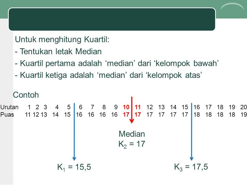 Untuk menghitung Kuartil: - Tentukan letak Median - Kuartil pertama adalah 'median' dari 'kelompok bawah' - Kuartil ketiga adalah 'median' dari 'kelompok atas' Urutan1234567891011121314151617181920 Puas111213141516 17 18 19 Contoh Median K 2 = 17 K 1 = 15,5 K 3 = 17,5