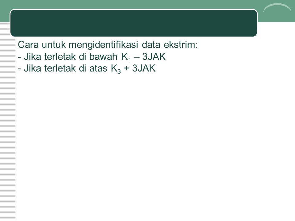Cara untuk mengidentifikasi data ekstrim: - Jika terletak di bawah K 1 – 3JAK - Jika terletak di atas K 3 + 3JAK