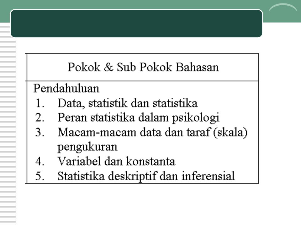 Apakah Statistika itu .Apakah Statistik itu .