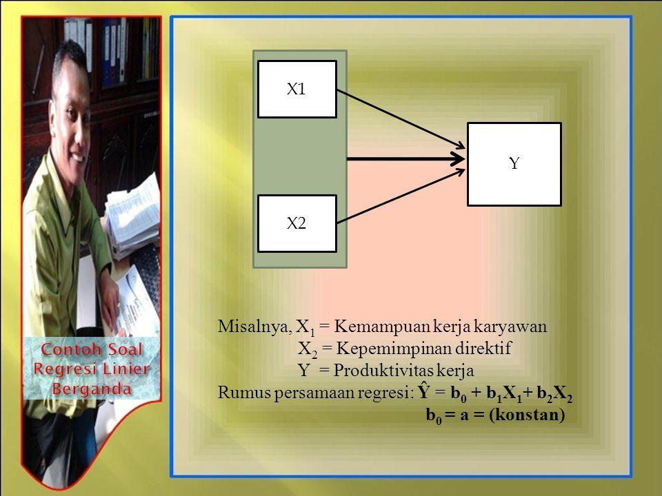 X1 X2 Y Misalnya, X 1 = Kemampuan kerja karyawan X 2 = Kepemimpinan direktif Y = Produktivitas kerja Rumus persamaan regresi: Ŷ = b 0 + b 1 X 1 + b 2