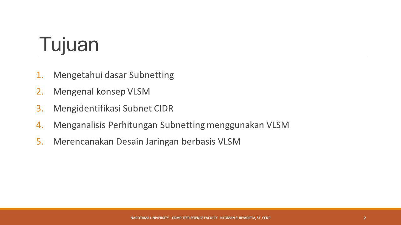 Tujuan 1.Mengetahui dasar Subnetting 2.Mengenal konsep VLSM 3.Mengidentifikasi Subnet CIDR 4.Menganalisis Perhitungan Subnetting menggunakan VLSM 5.Me