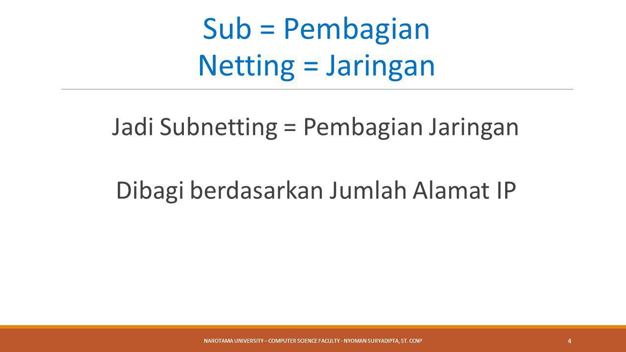 Sub = Pembagian Netting = Jaringan Jadi Subnetting = Pembagian Jaringan Dibagi berdasarkan Jumlah Alamat IP NAROTAMA UNIVERSITY – COMPUTER SCIENCE FAC