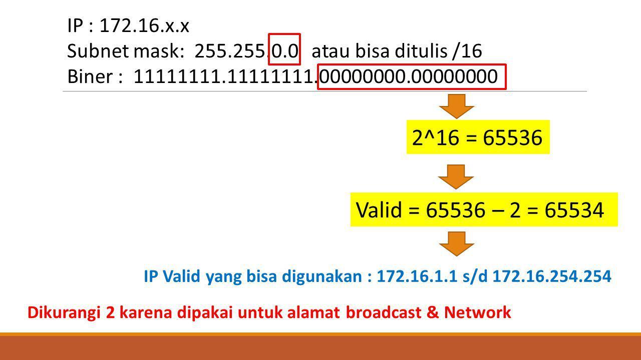 NAROTAMA UNIVERSITY – COMPUTER SCIENCE FACULTY - NYOMAN SURYADIPTA, ST. CCNP 9 IP : 172.16.x.x Subnet mask: 255.255.0.0 atau bisa ditulis /16 Biner :