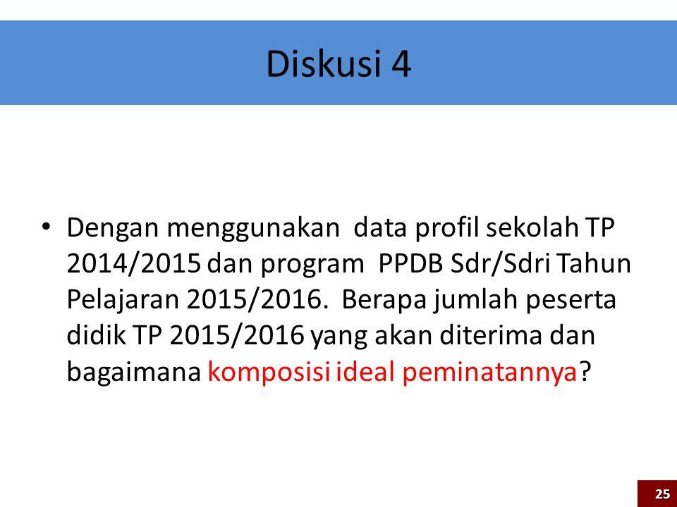 Diskusi 4 Dengan menggunakan data profil sekolah TP 2014/2015 dan program PPDB Sdr/Sdri Tahun Pelajaran 2015/2016. Berapa jumlah peserta didik TP 2015