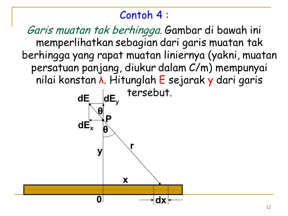 12 Contoh 4 : Garis muatan tak berhingga. Gambar di bawah ini memperlihatkan sebagian dari garis muatan tak berhingga yang rapat muatan liniernya (yak