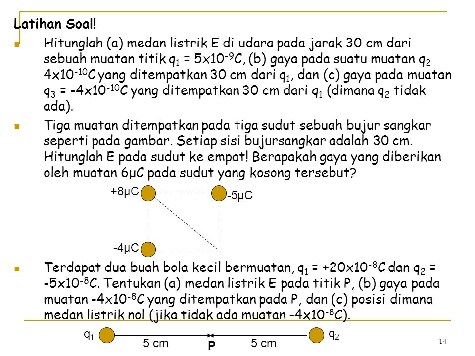 14 Latihan Soal! Hitunglah (a) medan listrik E di udara pada jarak 30 cm dari sebuah muatan titik q 1 = 5x10 -9 C, (b) gaya pada suatu muatan q 2 4x10