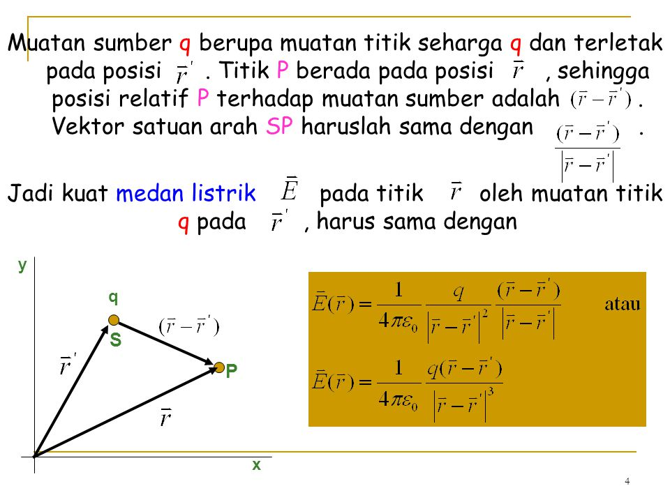 4 Muatan sumber q berupa muatan titik seharga q dan terletak pada posisi. Titik P berada pada posisi, sehingga posisi relatif P terhadap muatan sumber