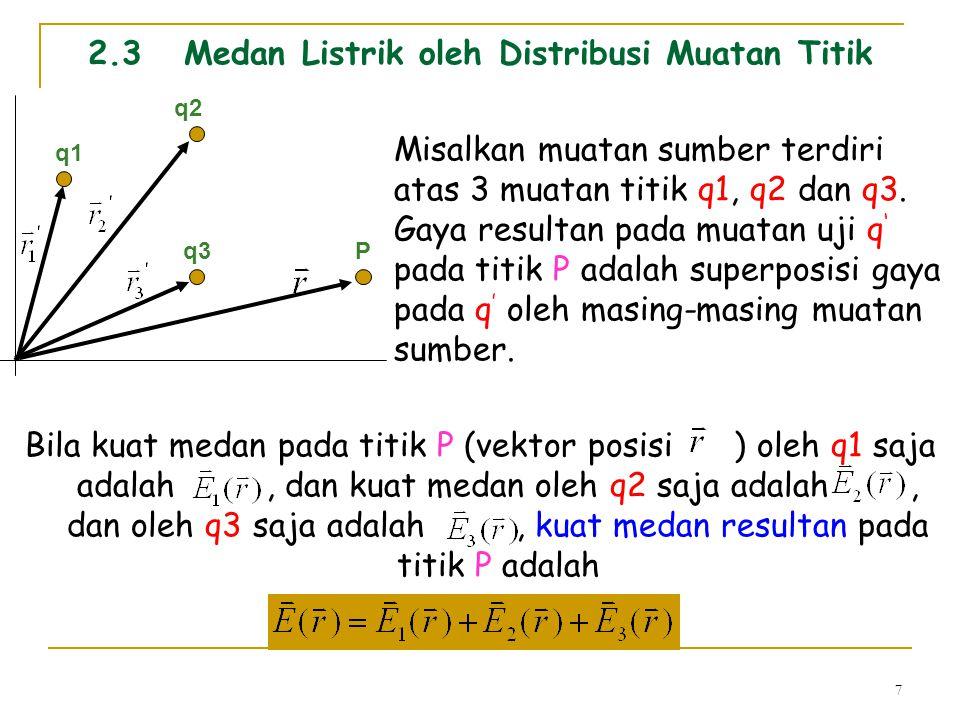 7 2.3Medan Listrik oleh Distribusi Muatan Titik Misalkan muatan sumber terdiri atas 3 muatan titik q1, q2 dan q3. Gaya resultan pada muatan uji q ' pa