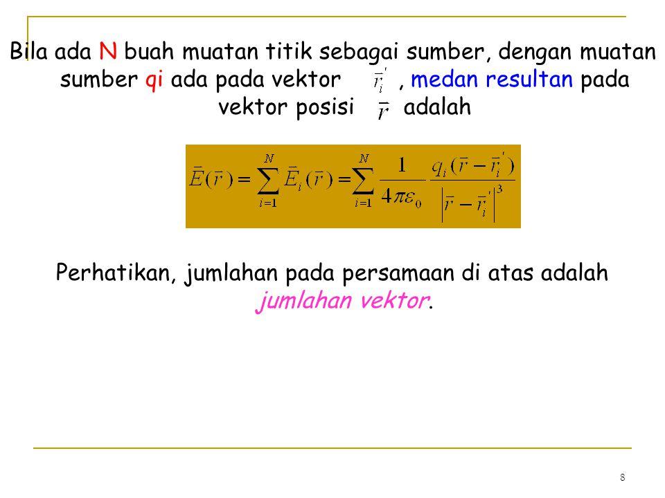 8 Bila ada N buah muatan titik sebagai sumber, dengan muatan sumber qi ada pada vektor, medan resultan pada vektor posisi adalah Perhatikan, jumlahan