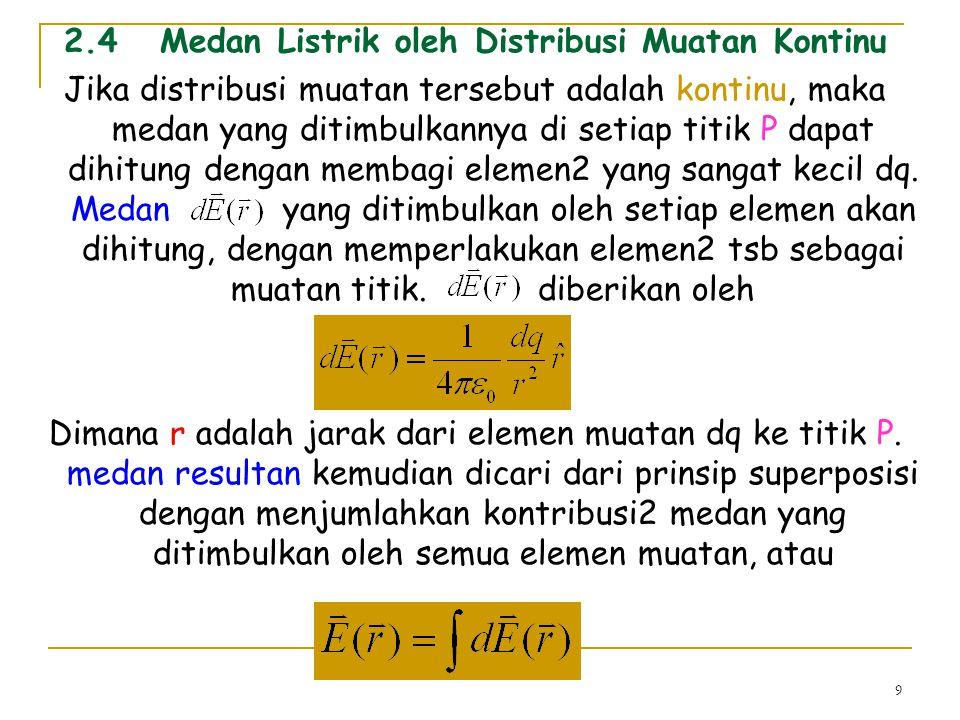 9 2.4Medan Listrik oleh Distribusi Muatan Kontinu Jika distribusi muatan tersebut adalah kontinu, maka medan yang ditimbulkannya di setiap titik P dapat dihitung dengan membagi elemen2 yang sangat kecil dq.