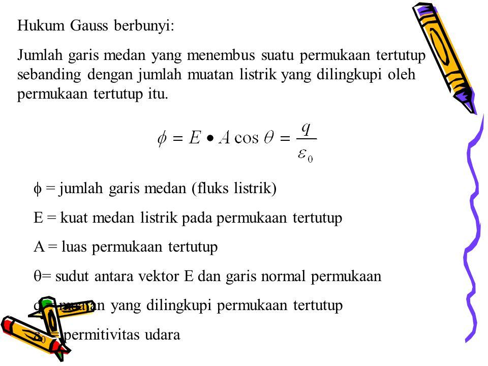 Hukum Gauss berbunyi: Jumlah garis medan yang menembus suatu permukaan tertutup sebanding dengan jumlah muatan listrik yang dilingkupi oleh permukaan