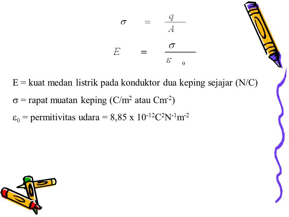 E = kuat medan listrik pada konduktor dua keping sejajar (N/C)  = rapat muatan keping (C/m 2 atau Cm -2 )  0 = permitivitas udara = 8,85 x 10 -12 C