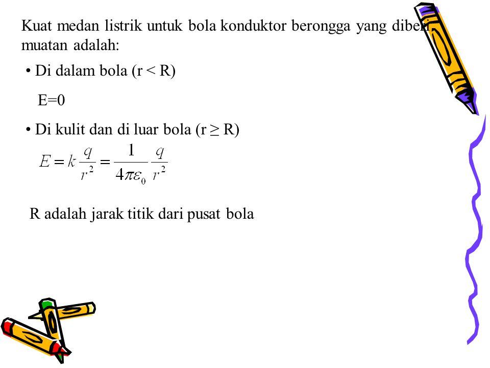 Kuat medan listrik untuk bola konduktor berongga yang diberi muatan adalah: Di dalam bola (r < R) E=0 Di kulit dan di luar bola (r ≥ R) R adalah jarak