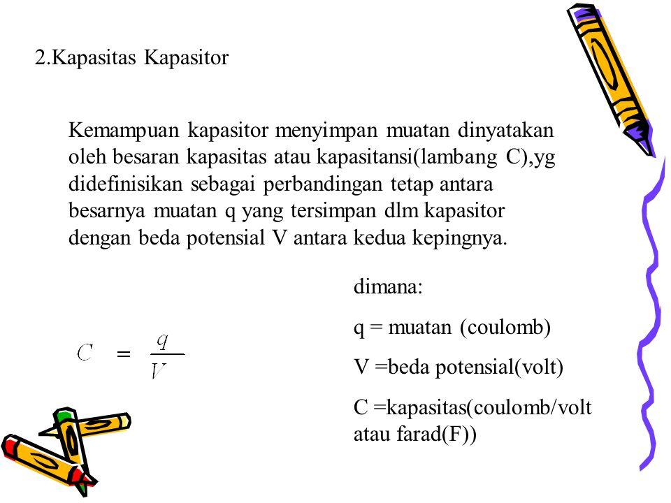 2.Kapasitas Kapasitor Kemampuan kapasitor menyimpan muatan dinyatakan oleh besaran kapasitas atau kapasitansi(lambang C),yg didefinisikan sebagai perbandingan tetap antara besarnya muatan q yang tersimpan dlm kapasitor dengan beda potensial V antara kedua kepingnya.