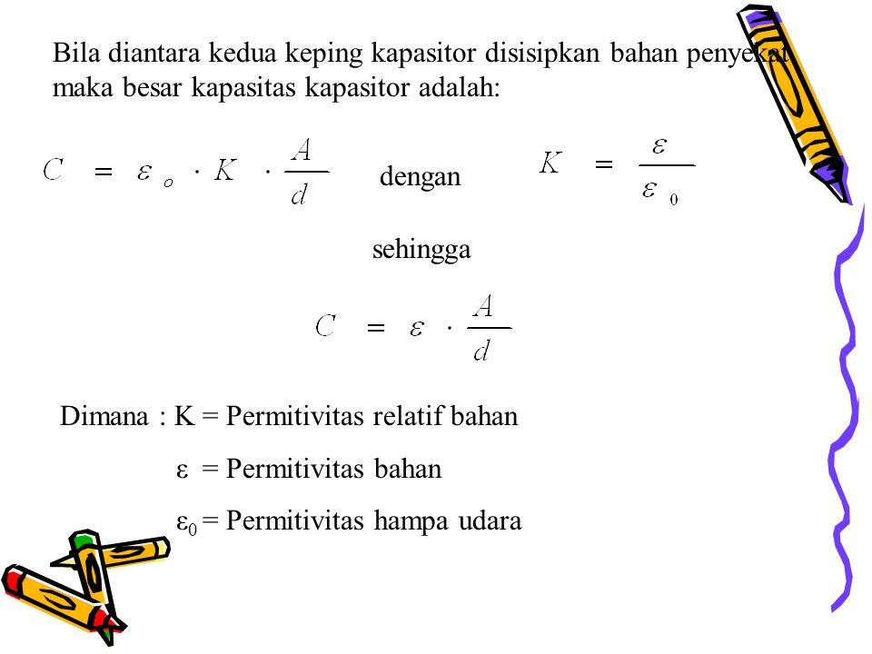 Bila diantara kedua keping kapasitor disisipkan bahan penyekat maka besar kapasitas kapasitor adalah: dengan sehingga Dimana : K = Permitivitas relatif bahan ε = Permitivitas bahan ε 0 = Permitivitas hampa udara