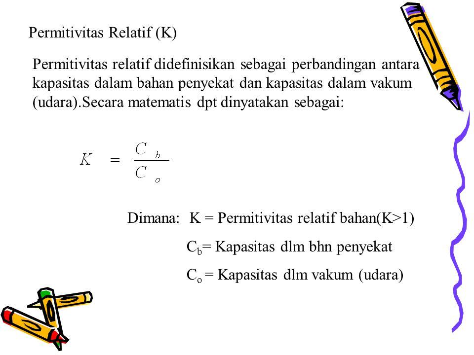 Permitivitas Relatif (K) Permitivitas relatif didefinisikan sebagai perbandingan antara kapasitas dalam bahan penyekat dan kapasitas dalam vakum (udara).Secara matematis dpt dinyatakan sebagai: Dimana: K = Permitivitas relatif bahan(K>1) C b = Kapasitas dlm bhn penyekat C o = Kapasitas dlm vakum (udara)