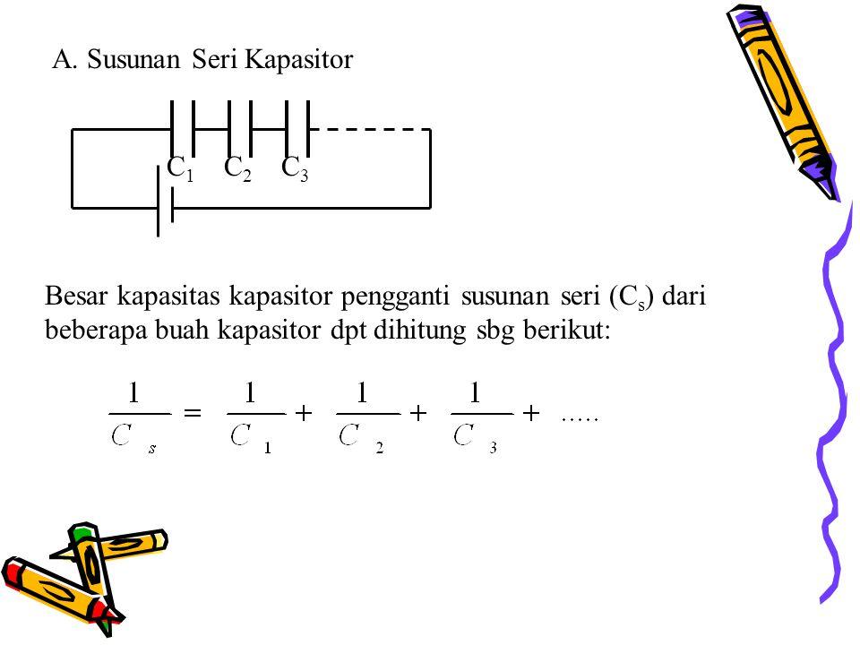 A. Susunan Seri Kapasitor C1C1 C2C2 C3C3 Besar kapasitas kapasitor pengganti susunan seri (C s ) dari beberapa buah kapasitor dpt dihitung sbg berikut