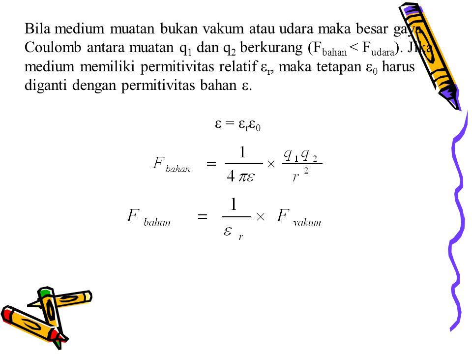 Bila medium muatan bukan vakum atau udara maka besar gaya Coulomb antara muatan q 1 dan q 2 berkurang (F bahan < F udara ). Jika medium memiliki permi