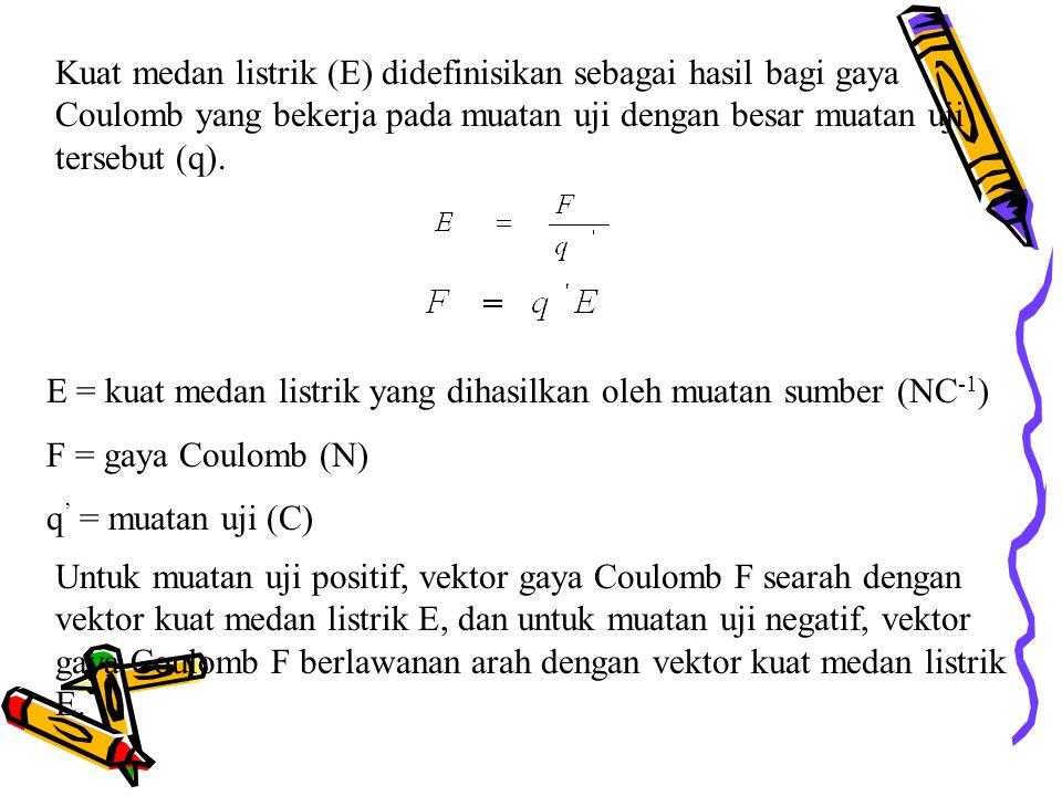 Kuat medan listrik (E) didefinisikan sebagai hasil bagi gaya Coulomb yang bekerja pada muatan uji dengan besar muatan uji tersebut (q). E = kuat medan